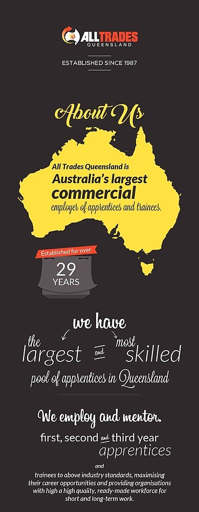 ATQ - Australia's Largest Employer of Apprentices & Trainees by career01