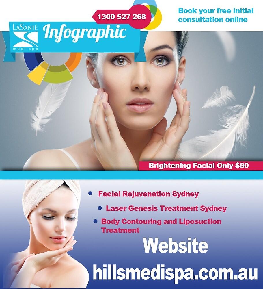 Lip Augmentation Sydney by medispahills