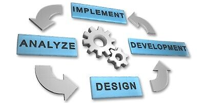 Web and Mobile Application Designing and Development Company by webdevelopmentp