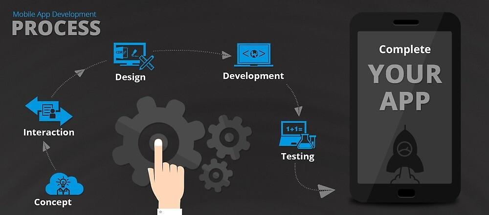 Hire Best and Veteran Flex Application Developer or Designers by webdevelopmentp