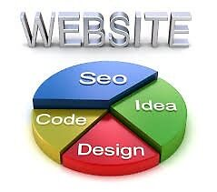 Create and design Your Flash Work by Expert Designers by webdevelopmentp