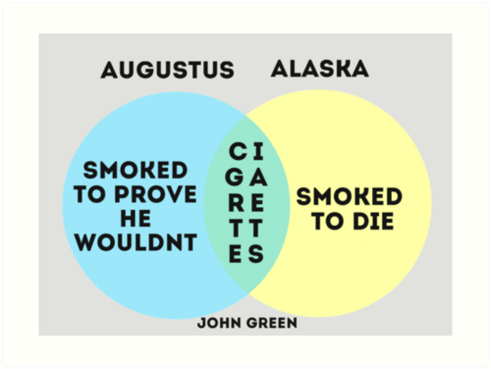 Alaskaaugustus Venn Diagram Art Prints By Alison Huang Redbubble