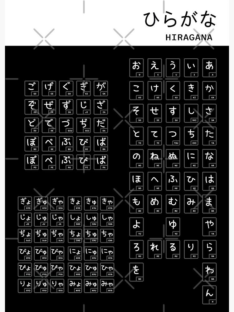 «Graphique Hiragana» par Saikishop