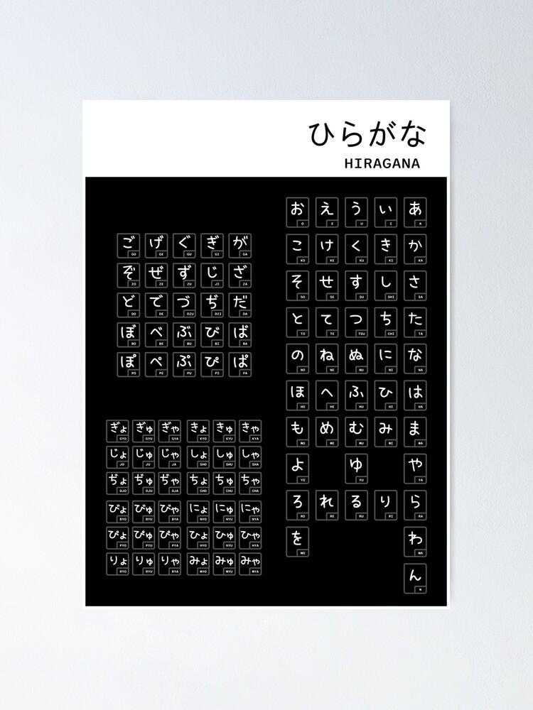 Poster ''Graphique Hiragana': autre vue