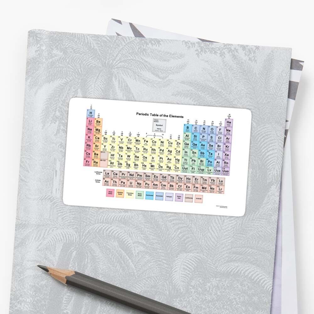 Periodic Table of Elements by JuliesDesigns