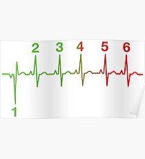 Motorcycle Heartbeat Gear Shift RPM EKG Poster