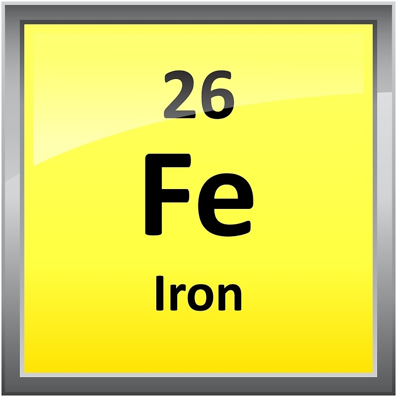 Iron element symbol periodic table posters by - What is fe on the periodic table ...