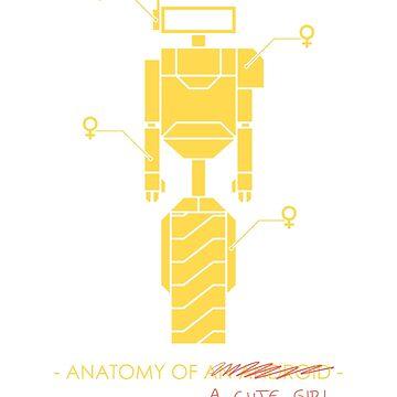 Abridged Anatomy of a... by Eeiikkoo