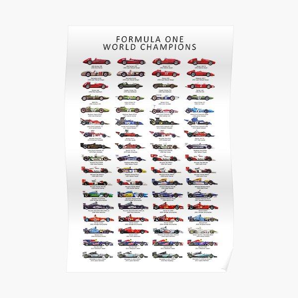 Évolution de la voiture F1 1950-2017 Poster