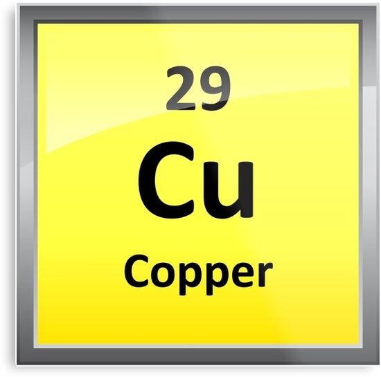 Copper element symbol periodic table metal prints by sciencenotes copper element symbol periodic table by sciencenotes urtaz Image collections