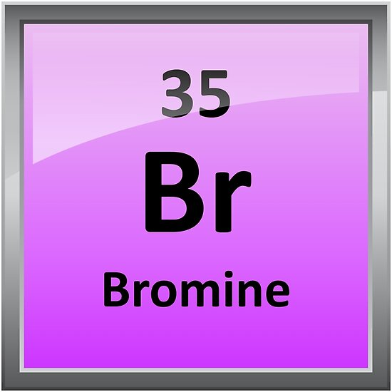 Bromine Element Symbol Periodic Table Posters By Sciencenotes