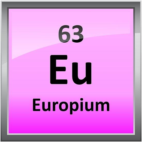 Europium Periodic Table Element Symbol Posters By Sciencenotes