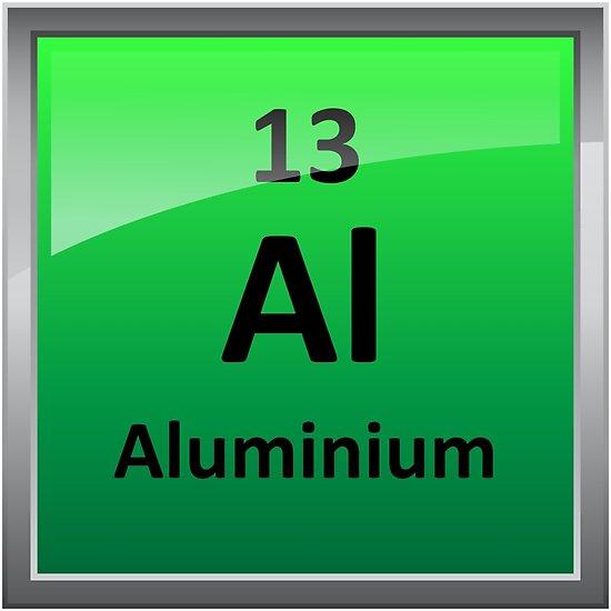 Aluminium Periodic Table Element Symbol Posters By Sciencenotes
