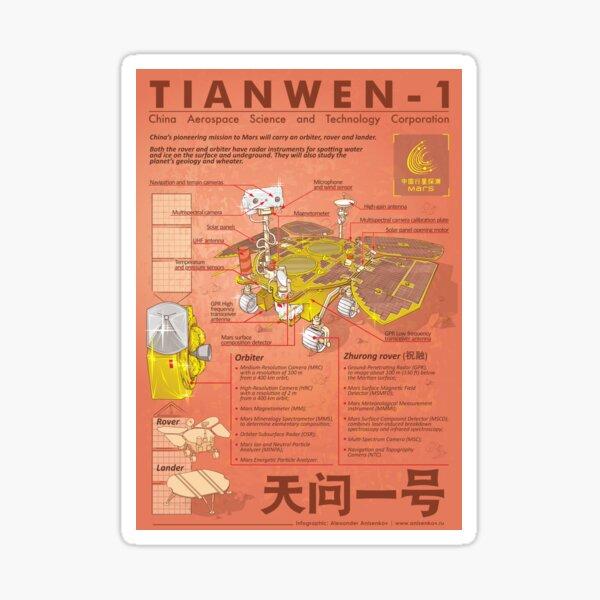 Tianwen-1 infographic Sticker