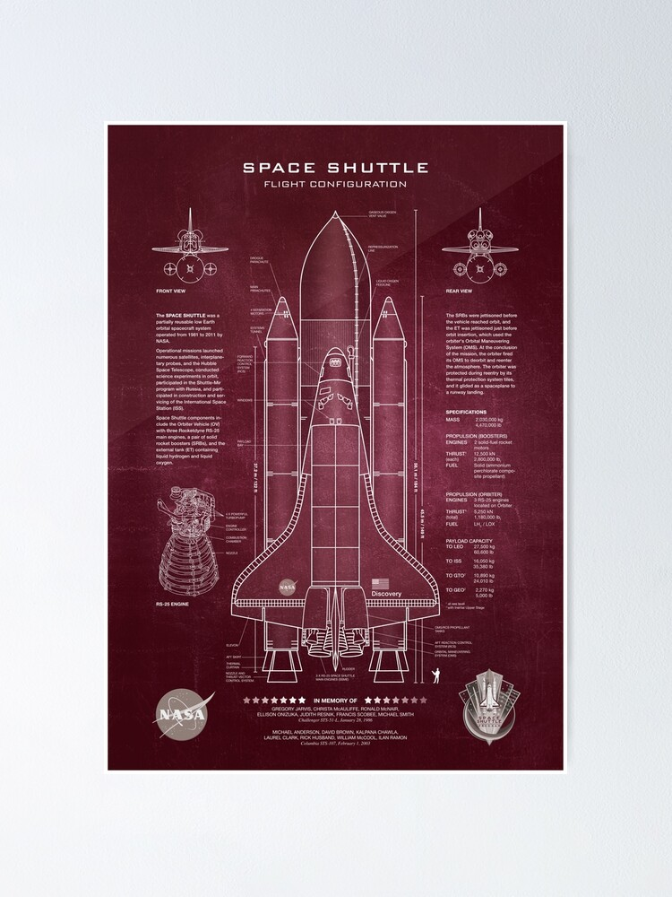 Alternate view of NASA Space Shuttle Blueprint in High Resolution (red)  Poster