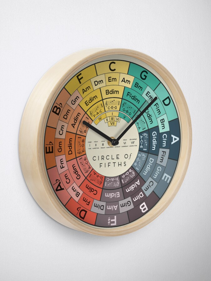 Alternate view of Circle of Fifths Clock