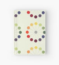 """Colour Circle"" chart, 1916 Hardcover Journal"