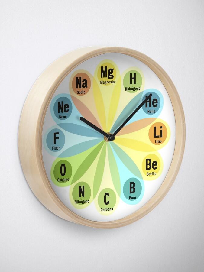 Vista alternativa de Reloj Elementos químicos