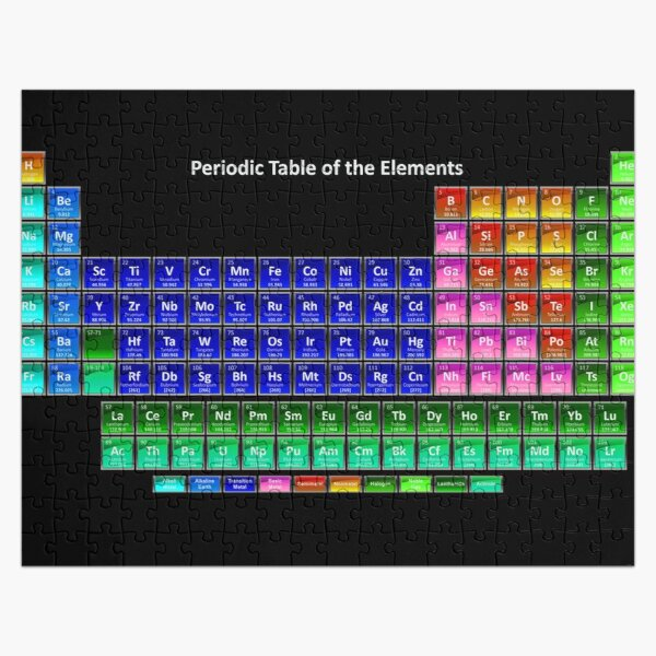 #Mendeleev's #Periodic #Table of the #Elements Jigsaw Puzzle