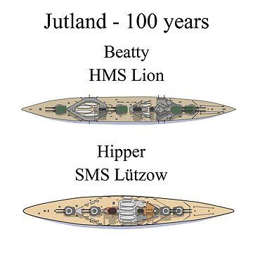 Jutland 100 years - the battlecruisers by Antilles