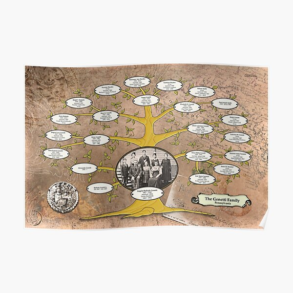 3-Generation Family Tree of Raffaele and Lucia Genetti of Pennsylvania Poster