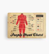 People meat chart Metal Print