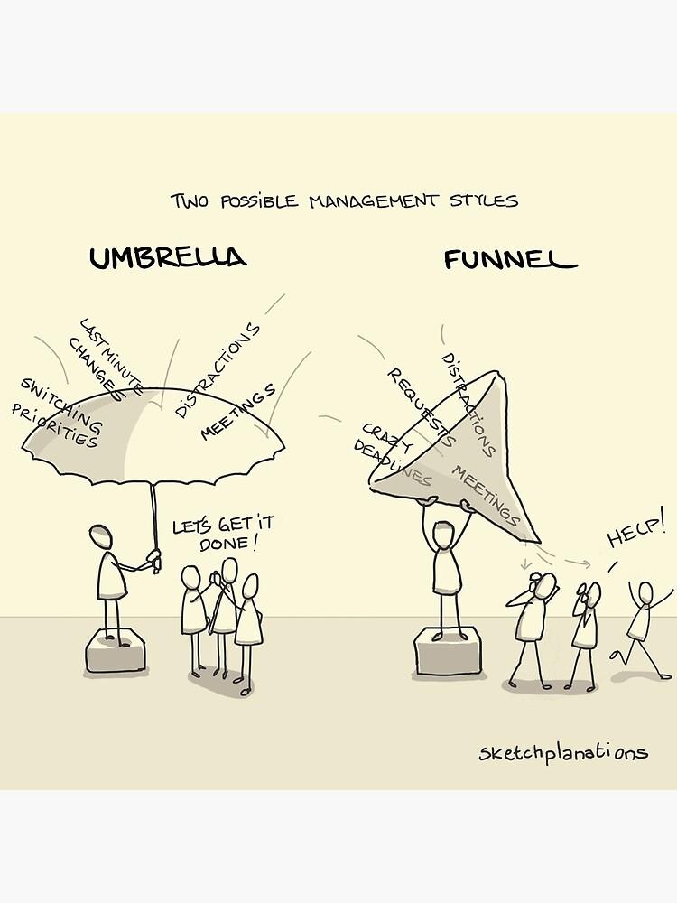 Umbrellas and funnels by sketchplanator
