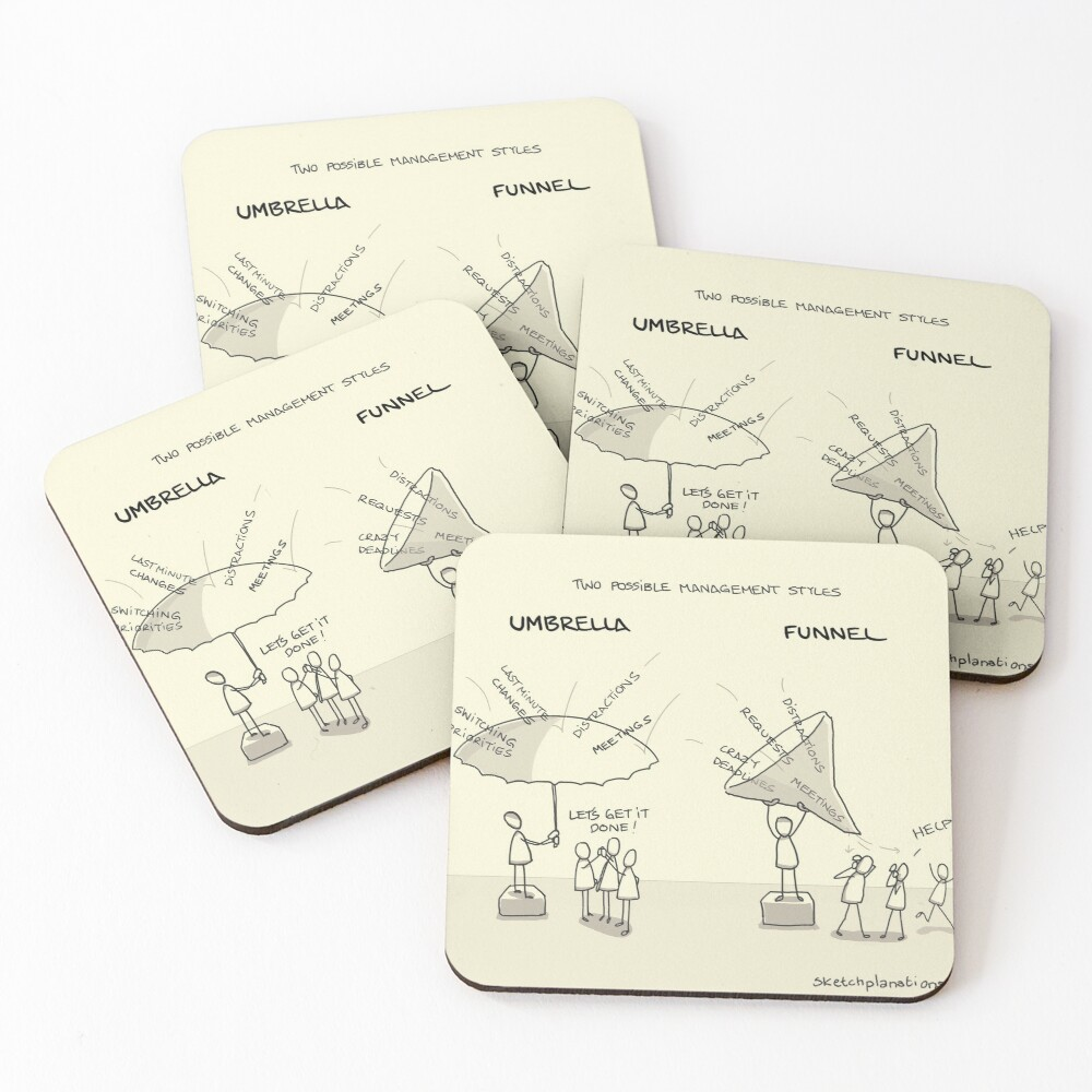 Umbrellas and funnels Coasters (Set of 4)