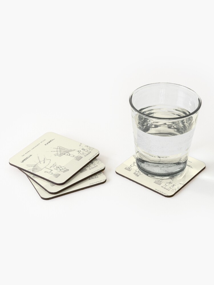 Alternate view of Umbrellas and funnels Coasters (Set of 4)