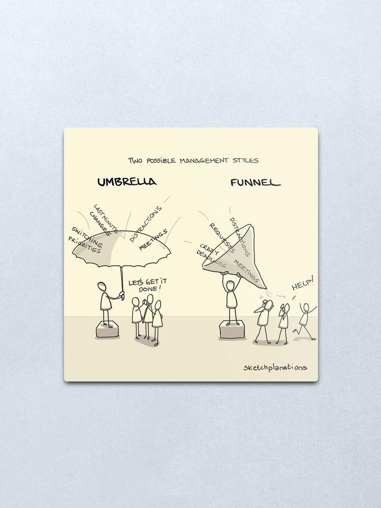 Alternate view of Umbrellas and funnels Metal Print