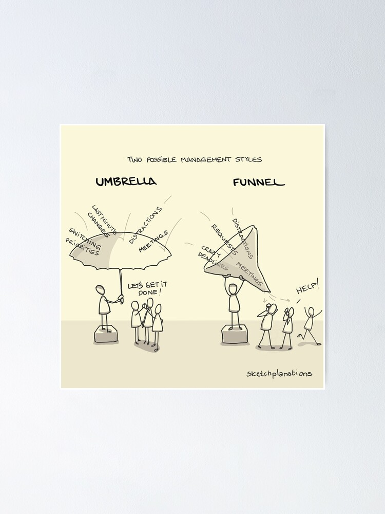 Alternate view of Umbrellas and funnels Poster