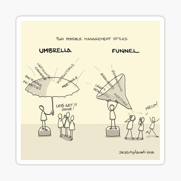 Umbrellas and funnels Sticker