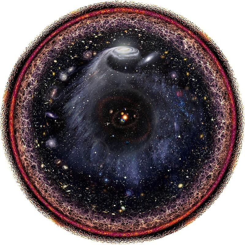 platos universe