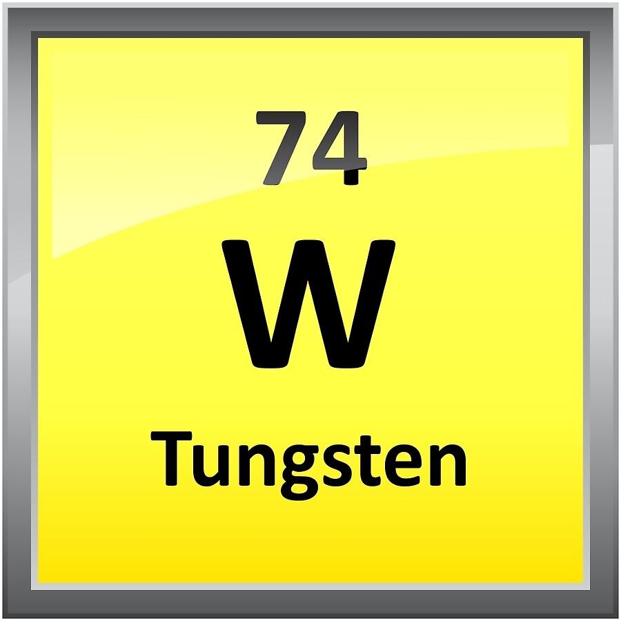 Tungsten periodic table element symbol acrylic blocks by tungsten periodic table element symbol gamestrikefo Choice Image
