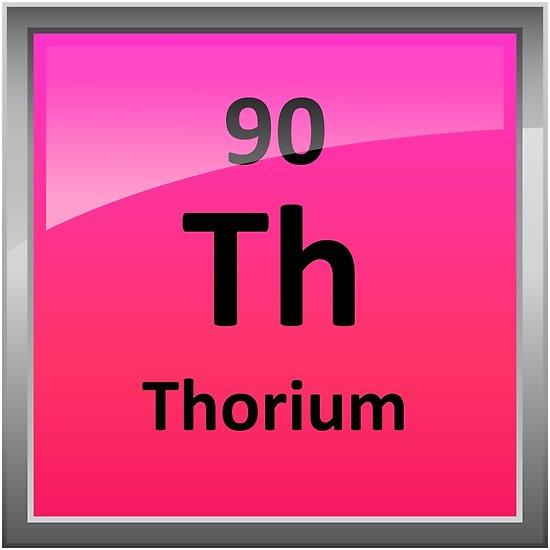 Thorium Periodic Table Element Symbol Posters By Sciencenotes