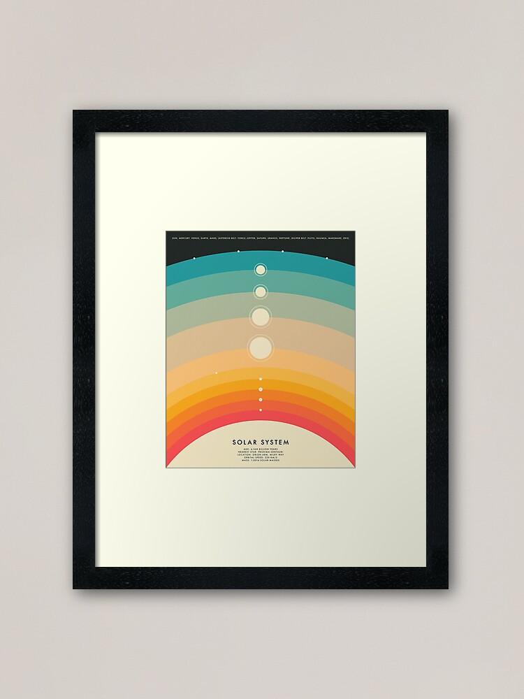 Alternate view of THE SOLAR SYSTEM Framed Art Print