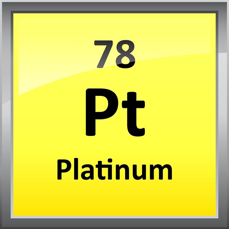 Platinum Element Symbol
