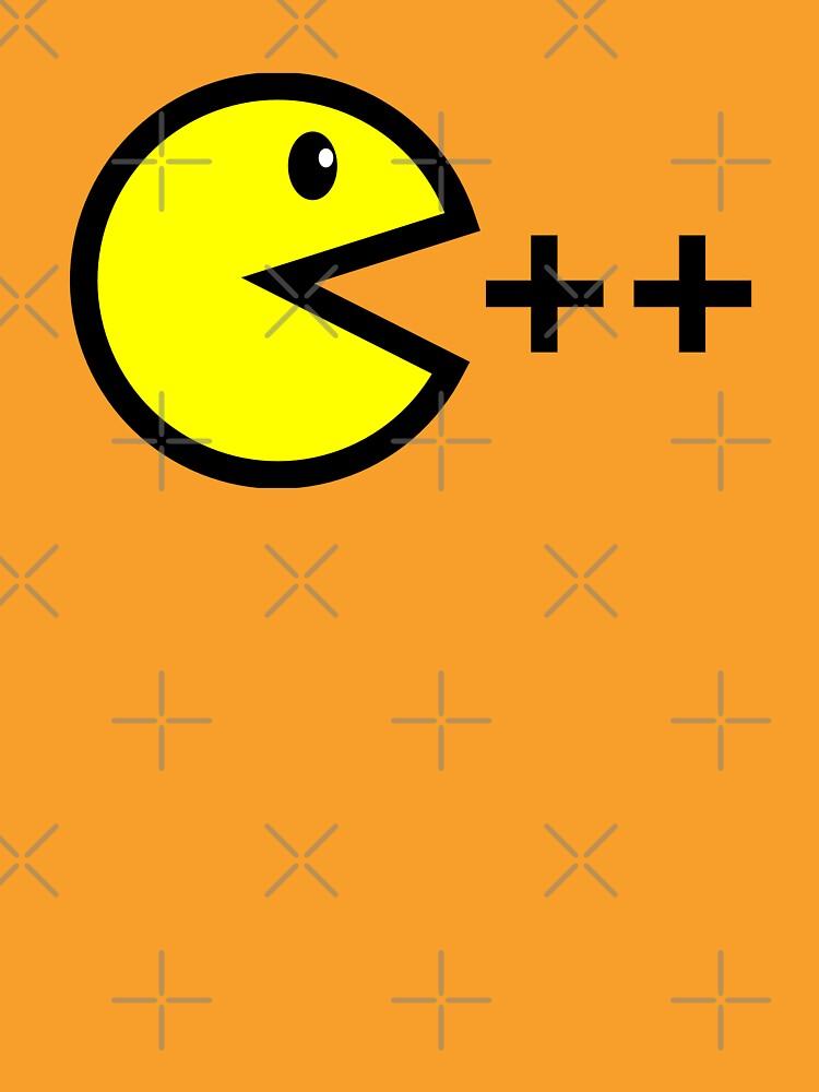 C++ by maxhells