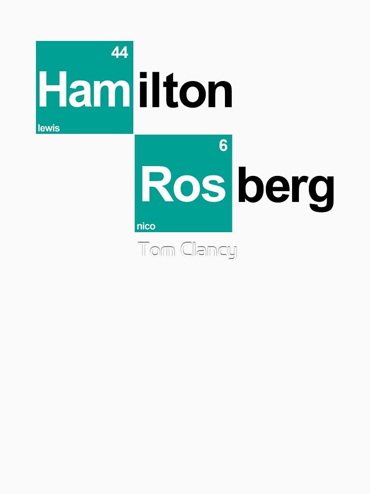 Team Hamilton Rosberg (white T's) by RetroLink