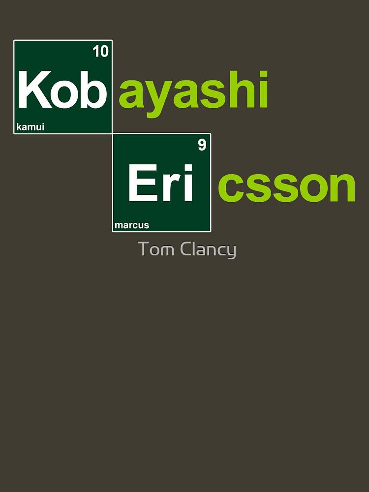 Team Kobayashi Ericsson (black T's) by RetroLink