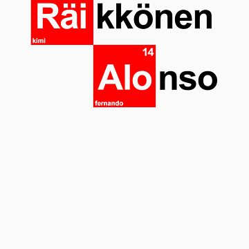 Team Raikkonen Alonso (white T's) by RetroLink