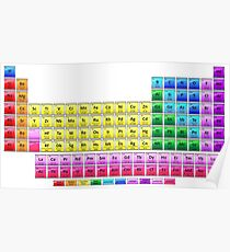 Shiny Periodic Table with 118 Elements Poster