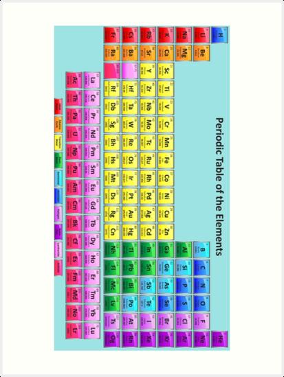 Lminas artsticas tabla peridica vertical de los elementos tabla peridica vertical de los elementos qumicos de sciencenotes urtaz Image collections
