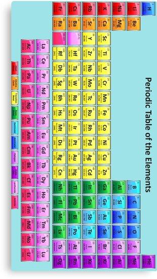 Lienzos tabla peridica vertical de los elementos qumicos de tabla peridica vertical de los elementos qumicos de sciencenotes urtaz Gallery