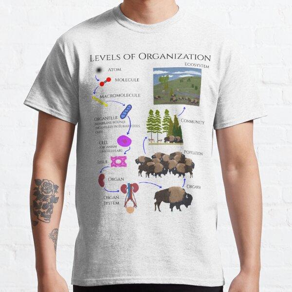 Levels of Organization  Classic T-Shirt