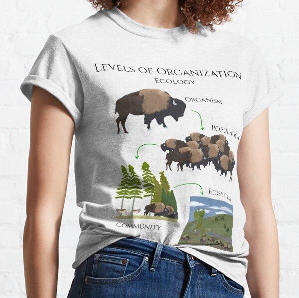 Levels of Organization, Ecology  Classic T-Shirt