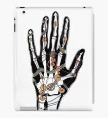 Anatomy iPad Case/Skin