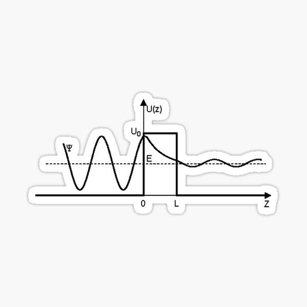 quantum tunneling effect Sticker