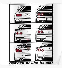 Nissan Skyline. History Poster