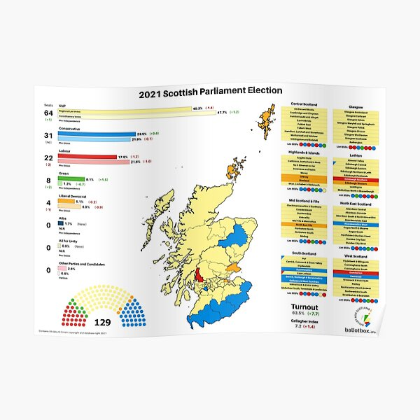 Scottish Parliament Election 2021 Result Map Poster